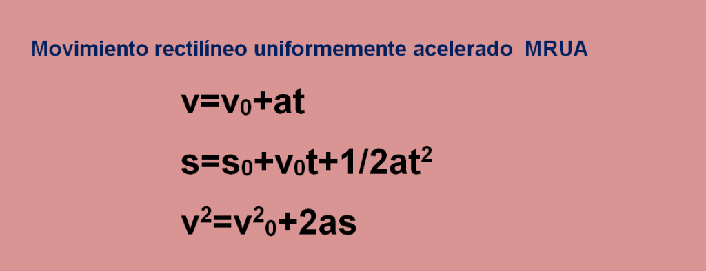 movimiento rectilineo uniformemente acelerado formulas
